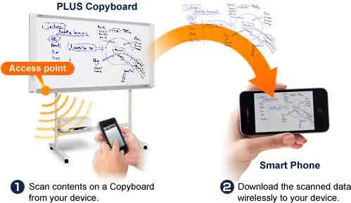 Mudahnya Berbagi File ke Smartphone dengan Install MTG Pocket Apps.